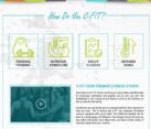 Website Design Fitness Nutrition Counseling