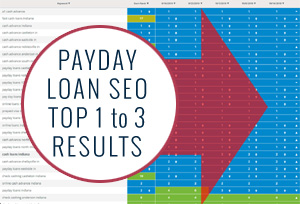 payday-loan-seo-results