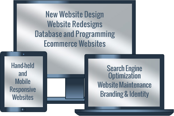 Virginia Web Design Company